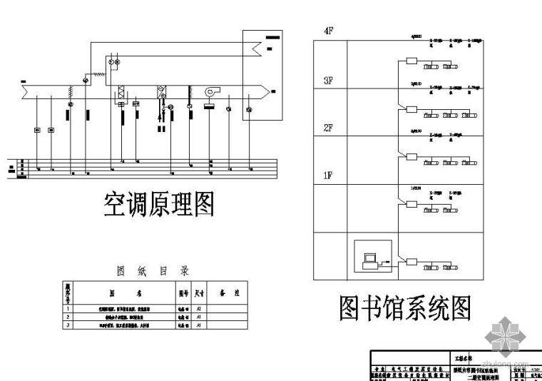 vav自控ddc原理图资料下载-某图书馆BAS控制系统原理图