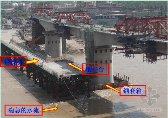 大跨度桥梁深水基础施工技术讲解136页PPT(钢栈桥钻孔桩 钢围堰承台)