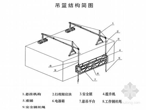 III型无砟轨道安全资料下载-[重庆]轨道交通车站ZLP630型吊篮安拆施工方案30页(施工荷载439.93Kg)