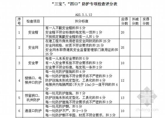 [标杆]最新房地产集团工程管理指引手册