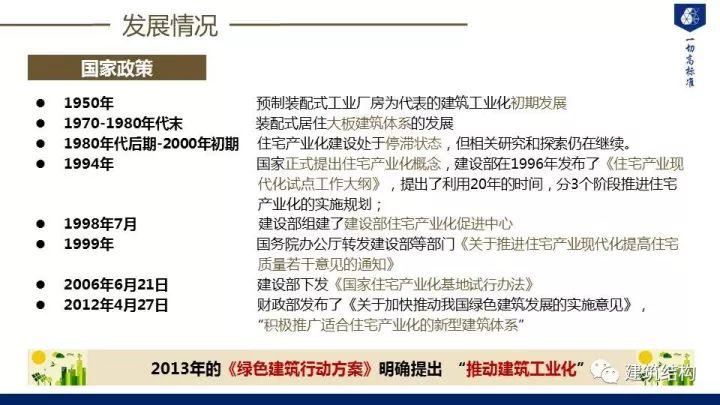 装配式建筑发展情况及技术标准介绍_16