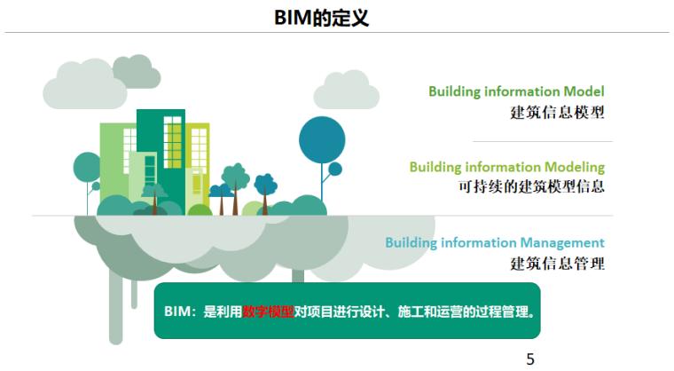 BIM培训讲义-BIM基础知识介绍,122页_2