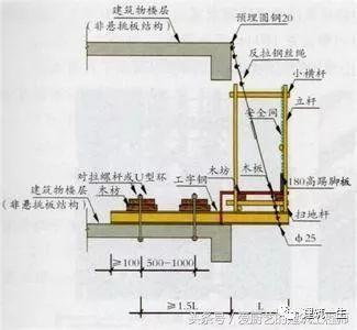 悬挑式脚手架施工流程_8