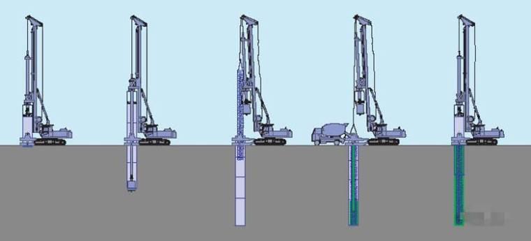 旋挖成孔灌注桩施工工艺