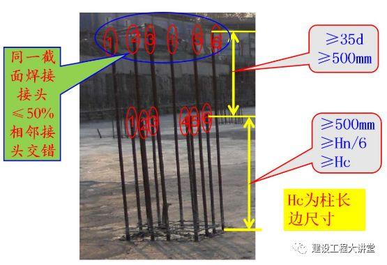 現場墻、板、梁鋼筋連接施工要點及常見問題_7
