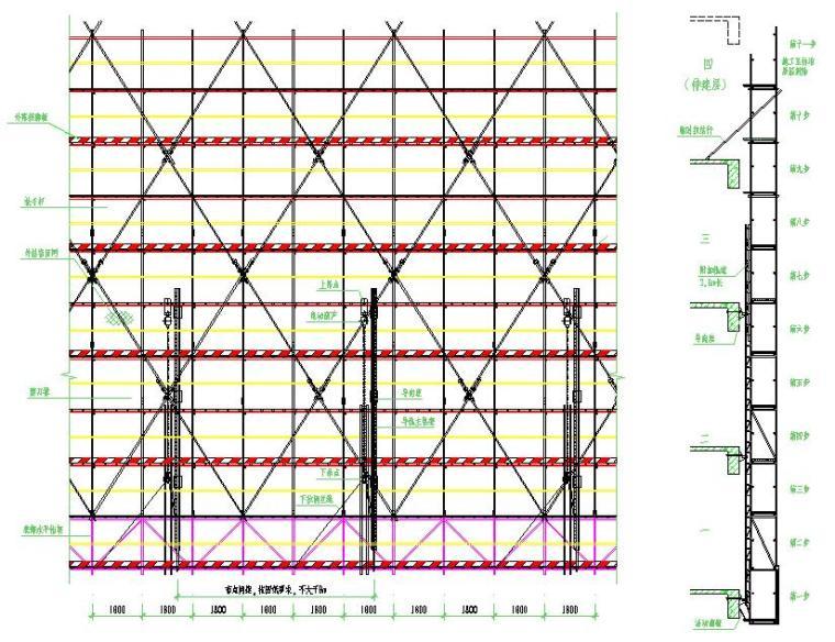 超高层建筑导座式附着升降脚手架施工方案