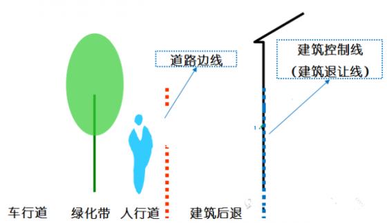 干货!规划、建筑、户型全套建筑知识_4