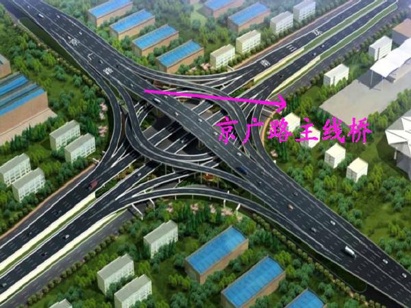 [郑州]南三环互通立交工程模板支架系统施工方案(92页)