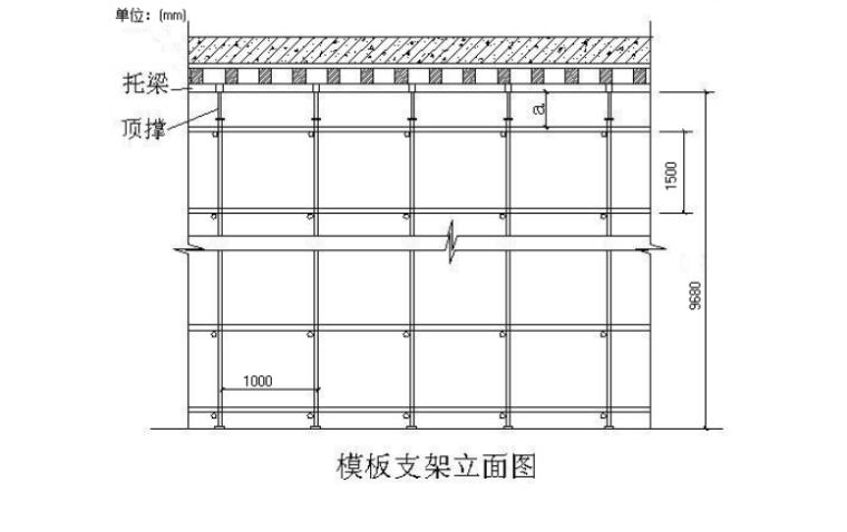 高大模板安全专项施工方案(共72页)