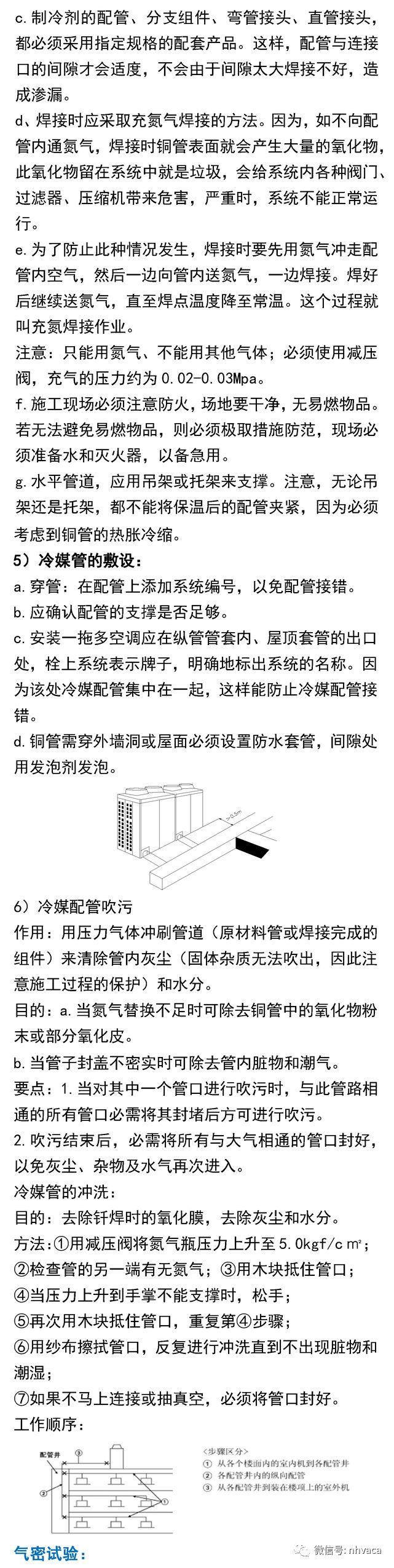 变频多联机安装图示_7
