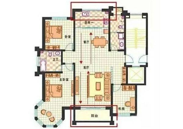 8个户型常识,买房装修必须要知道!_5