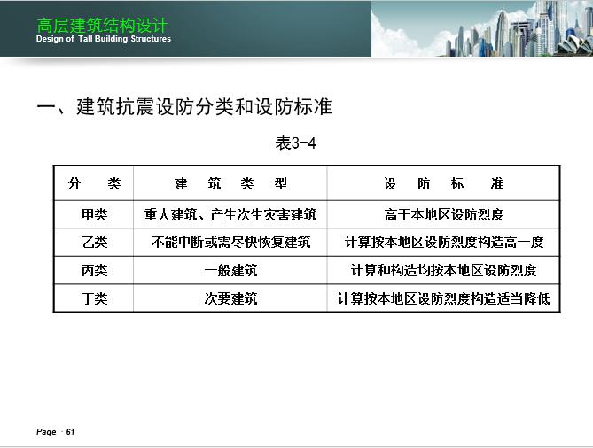 湖南大学-高层建筑结构设计课件_15