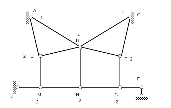 结构力学自由度计算_9