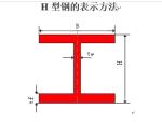 H型钢的表示方法