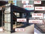 铝合金模板施工操作指引(附图丰富)