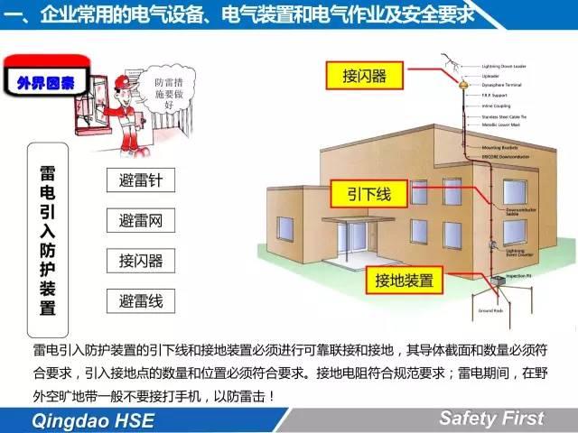 史上最全的电气安全培训,这么详细也是没谁了!(多图详解!)_13