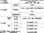 万科装修房( 材料+部品)技术标准【全套】
