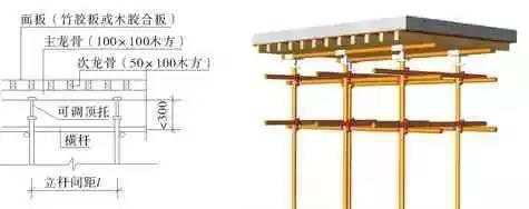 BIM技术在模板工程设计与施工中的研究