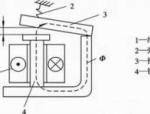 低压电器的电磁机构及执行机构