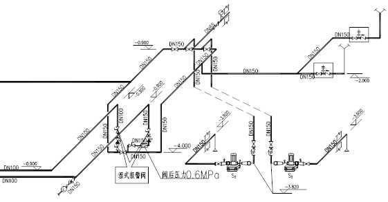 自动喷水管道系统施工图识读其实没有这么难