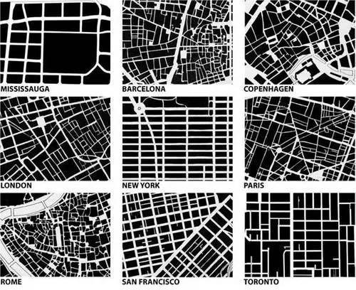 交通流线分析图的表达方式
