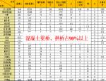 桥梁养护管理基本知识培训讲义(180页)