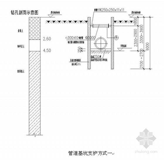 广州某污水管网工程深基坑开挖钢板桩支护施工方案