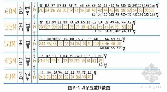 北京某科研实验楼施工组织设计(框架结构)