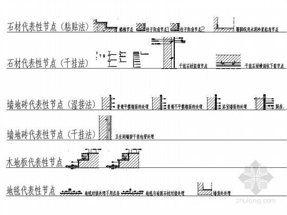 成套代表性节点CAD图块下载