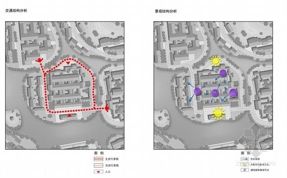[广东]岭南水乡旅游文化街区概念规划设计方案文本-岭南水乡旅游文化街区概念规划分析图