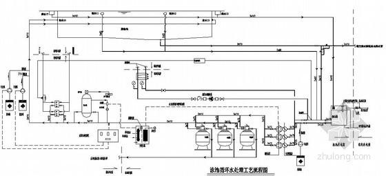 两套循环池水处理工艺流程图