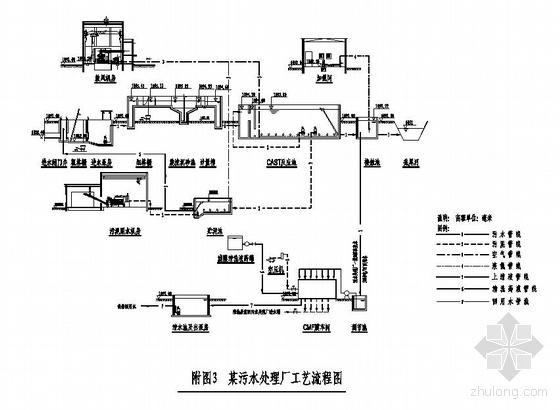 甘肃某1万吨污水处理厂工艺流程图