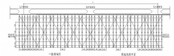 [上海]预应力简支小箱梁桥施工组织设计(中铁 实施)