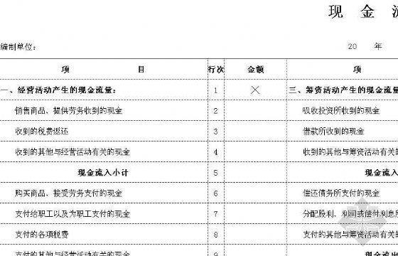 [湖北]某市政工程单项工程成本分析表