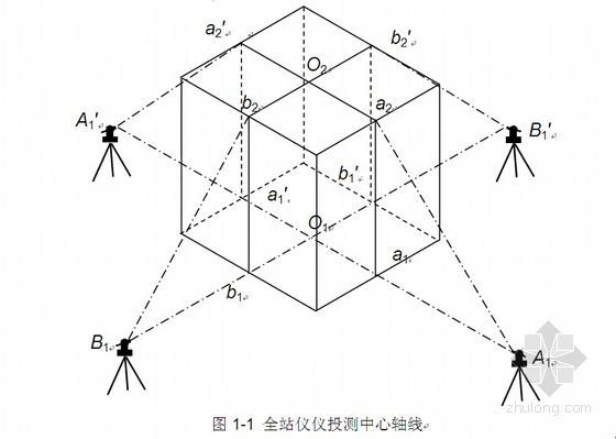 [四川]大型综合办公楼工程施工测量技术设计书