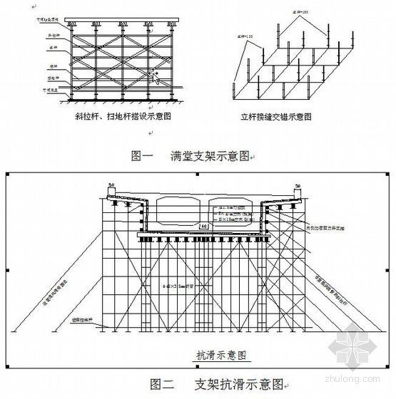 建三江至鸡西高速公路后张法预应力箱梁施工方案