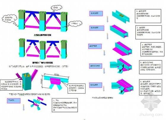 某超高层建筑钢结构制作方案