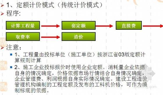 [广东]2014年土建造价员讲义及历年试题汇编(71个文件)
