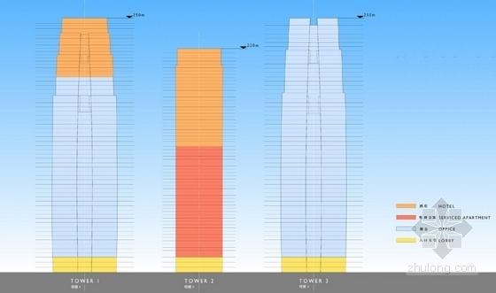 商业区规划立面图
