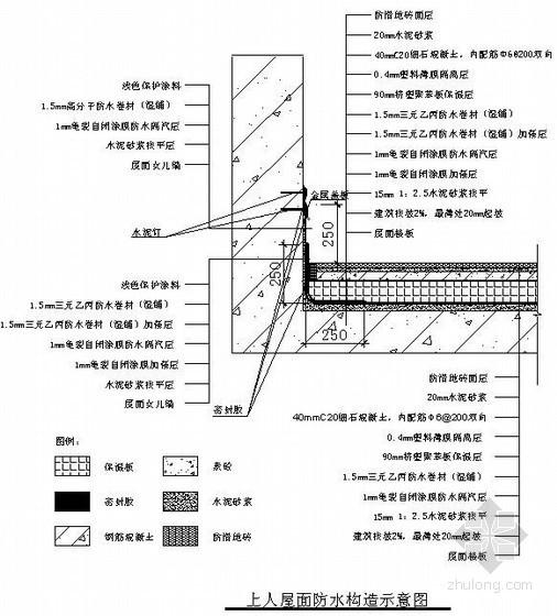 上人屋面防水构造示意图(三元乙丙防水卷材)