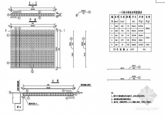 104m预应力钢筋混凝土组合体系斜拉桥头搭板钢筋构造节点详图设计