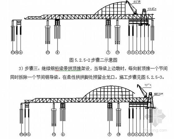 三跨钢桁梁柔性拱桥分段拼装多次带拱顶推施工工法14页(知名集团)