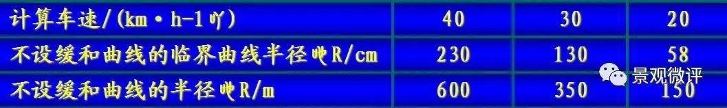 图解-地下车库设计规范_68