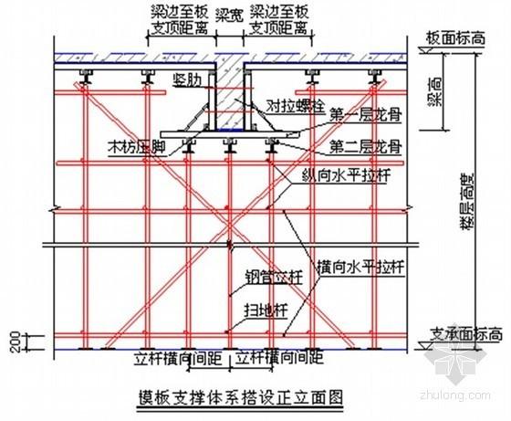 住宅楼转换层模板工程施工方案