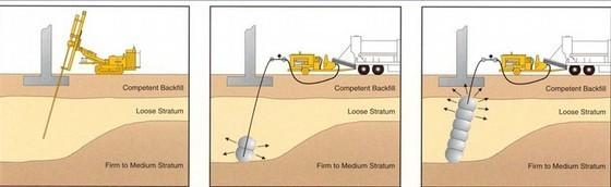 建筑物地基加固处理高压喷射注浆法施工技术