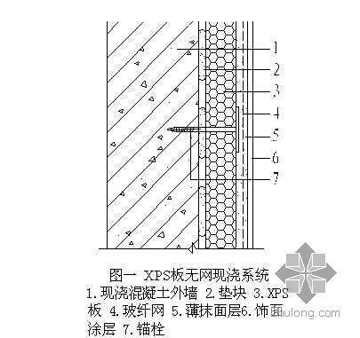 辽宁某高层胶粉聚苯颗粒外墙外保温施工工艺(XPS)
