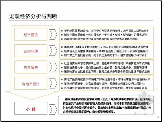 [南京]城市综合体项目可行性研究报告(PPT117页)