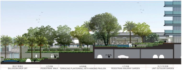酒店景观设计——商业落客区及住宅花园剖面图