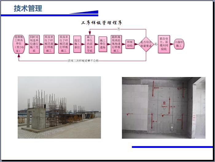 [石家庄]回迁房项目工程品质管理规划汇报(图文并茂)_2
