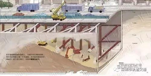 地铁是怎样建成的?超有爱的绘图让您大开眼界!_22